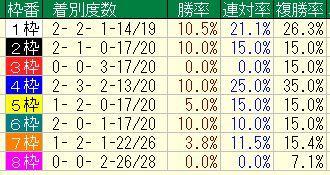 2017天皇賞秋.JPG