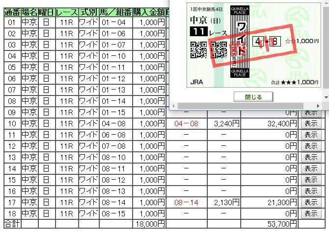 東海S馬券01.JPG